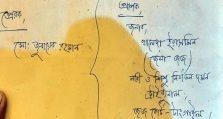 এবার টাঙ্গাইলের জজকে 'জঙ্গি সংগঠন' পরিচয়ে হত্যার হুমকি!